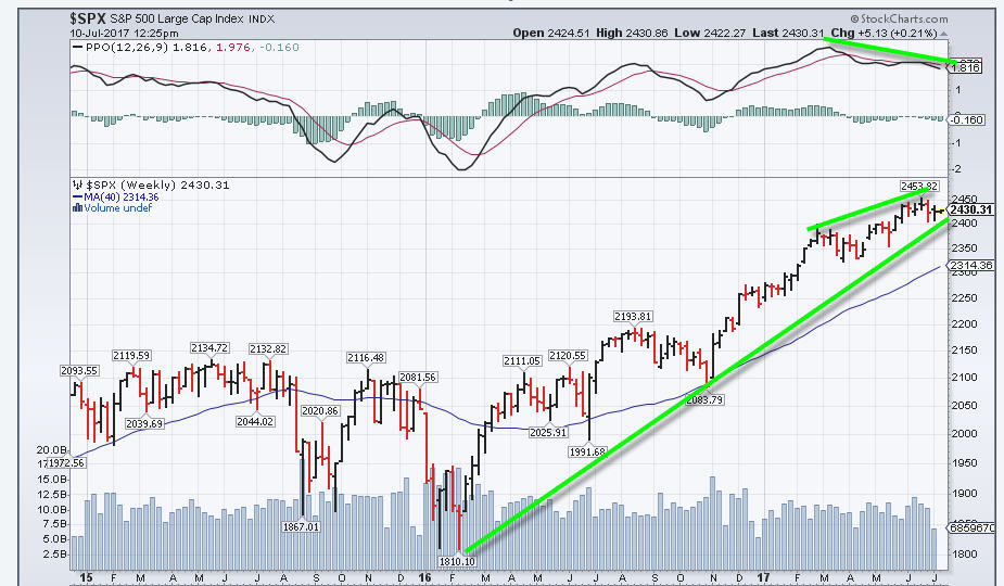 It's All About Supply And Demand, Not Necessarily Mean Reversion - TABR